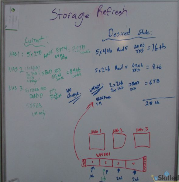 storagerefresh2016-draft