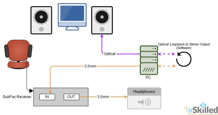 subpac_wiring_diagram_v4
