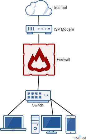 basic_network