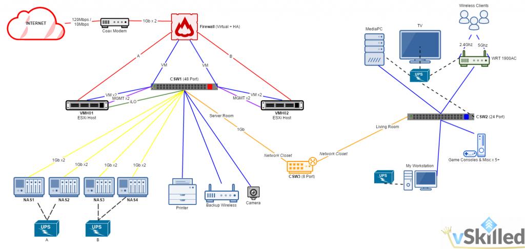 network_diagram_2016